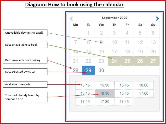 how to use the calendar widget
